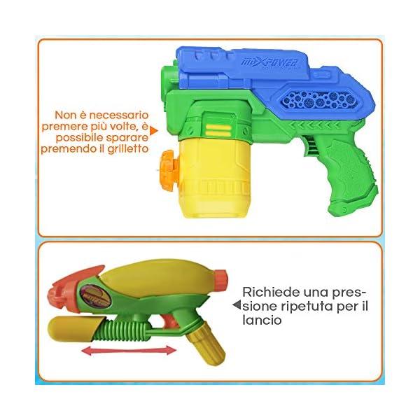 Anpro Pistola ad Acqua Elettrica per Bambini 300cc di Grande capacità-per Ragazzi, Ragazze, Piscina Estiva per Bambini… 4 spesavip