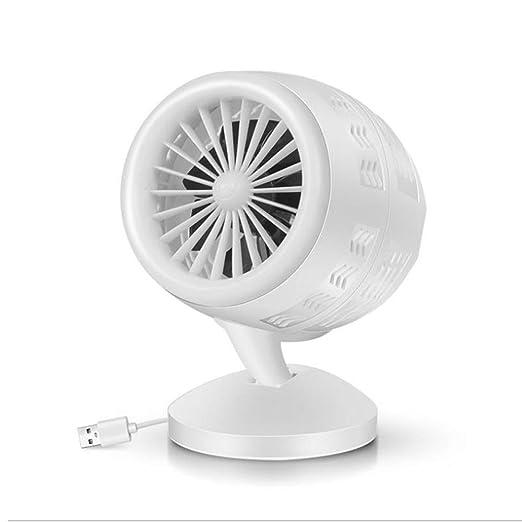 ZRSA Ventilador de Escritorio USB, Ventilador de Escritorio de Dos ...