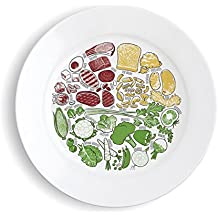 Marianne's Plate *** Picture CHINA Portion Control Plate ***