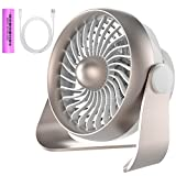 Small Desk Fan, Portable USB & Rechargeable Battery Operated Mini Personal Fan for Table, Desk, Office, Camping, Traveling, Dorm, Desktop, 4 Speeds, by AngLink