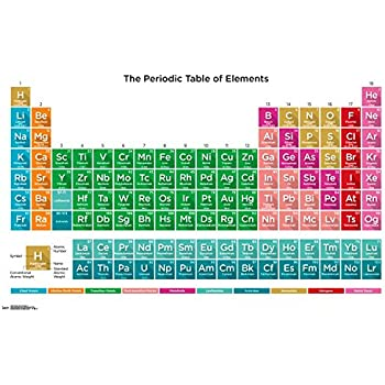 Amazon trends international periodic table of elements wall trends international periodic table of elements wall poster 22375 urtaz Image collections