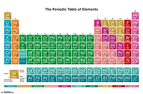 Trends international rp14659 periodic table of elements wall poster trends international rp14659 periodic table of elements wall poster urtaz Gallery
