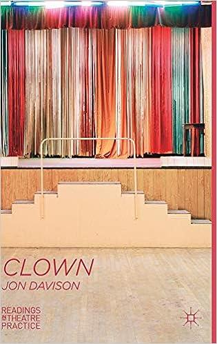 Readings in Theatre Practice Clown