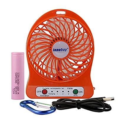 Innobay® Mini Handy Portable Rechargeable Fan Operated by Built-in Lithium Battery, 7 blades, 4 Speeds of Air Force Adjustable, Timing Function and Battery Status Visible, Assembled with Steel Stand, Perfect Gift for Kids