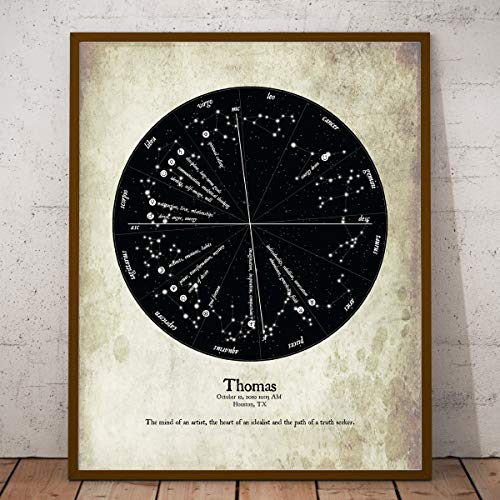 Personalized Astrological Birth Chart Print, Wall Decor Art, Zodiac Constellations Essential