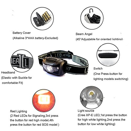 3-Pack Waterproof LED Headlamp (White and Red Lights), 4 Light Modes Lightweight Headlight for Running, Hiking, Hunting, Fishing, Camping by HappyOrange (Image #3)