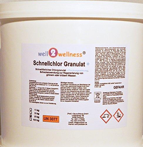 Schnellchlor Granulat+ (schnell lösliches Chlorgranulat 60% + Flockmittel) 2 x 5,0 kg