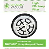 Filter Fits Numatic Basil, Edward, George, Henry, Hetty, & James Vacuums; Compare to Numatic Part No. 27-NM-08; Designed & Engineered by Think Crucial