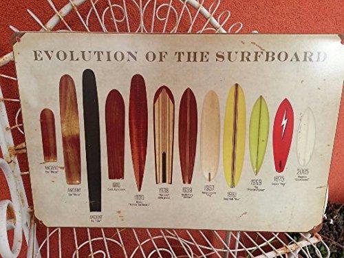 Evolution of the Surfboard metal sign - Of Surfboards Evolution
