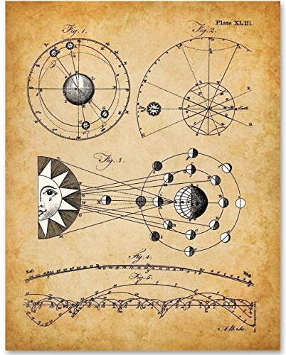 Sun and Solar System - 11x14 Unframed Patent Print - Makes a Great Gift Under $15 for Astronomers ()