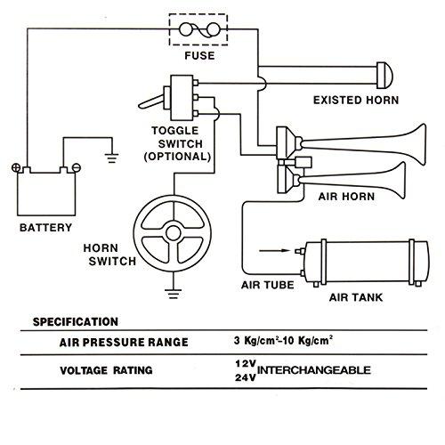 51zRtSunIKL zento deals 12v single trumpet air horn wiring diagram wiring  at reclaimingppi.co
