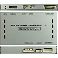 Video Interface for Mercedes-Benz W211 W219 R171 W164 W209 X164 W203 with Parking Guidelines