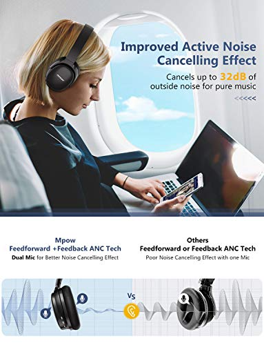 Mpow H10 [2019 Edition] Dual-Mic Active Noise Cancelling Bluetooth Headphones, ANC Over-Ear Wireless Headphones with CVC 6.0 Microphone, Hi-Fi Deep Bass, Foldable Headset for Travel/Work by Mpow (Image #1)