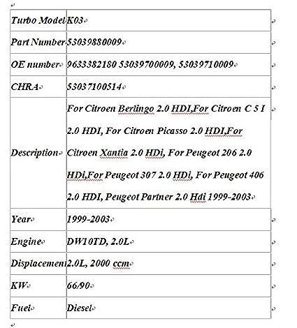 Amazon.com: GOWE Turbo Turbocharger for K03 53039880009 53039700009 706977 Turbo Turbocharger For Peugeot 206 307 406 For Citroen C5 Xantia 2.0 HDI DW10TD ...