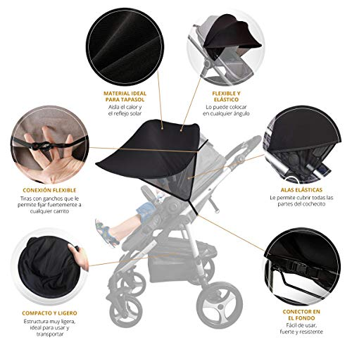 Sombrilla Carrito Bebe | Parasol Cochecito Bebe Universal | Toldo Carrito – Silla De Paseo – Capazo Con Proteccion UV 40+