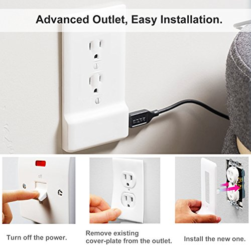 MoKo USB Outlet Wall Plate, Decor Upgrade Version Snap On Power Wall Outlet Cover Plate Replacement with 2 USB Charging Ports for Cellphones, Tablets, Fire Stick, Power Bank - White by MoKo (Image #1)