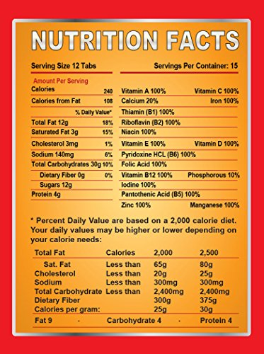 Survival Tabs 60-day Food Supply Emergency Food Ration 720 tabs Survival MREs for Disaster Preparedness for Earthquake Flood Tsunami Gluten Free and Non-GMO 25 Years Shelf Life - Strawberry Flavor by The Survival Tabs (Image #5)