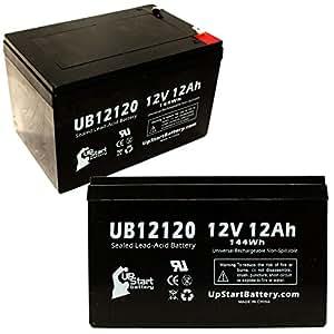 Amazon.com: 2 x Pack – Libertad 644 – Patinete eléctrico ...