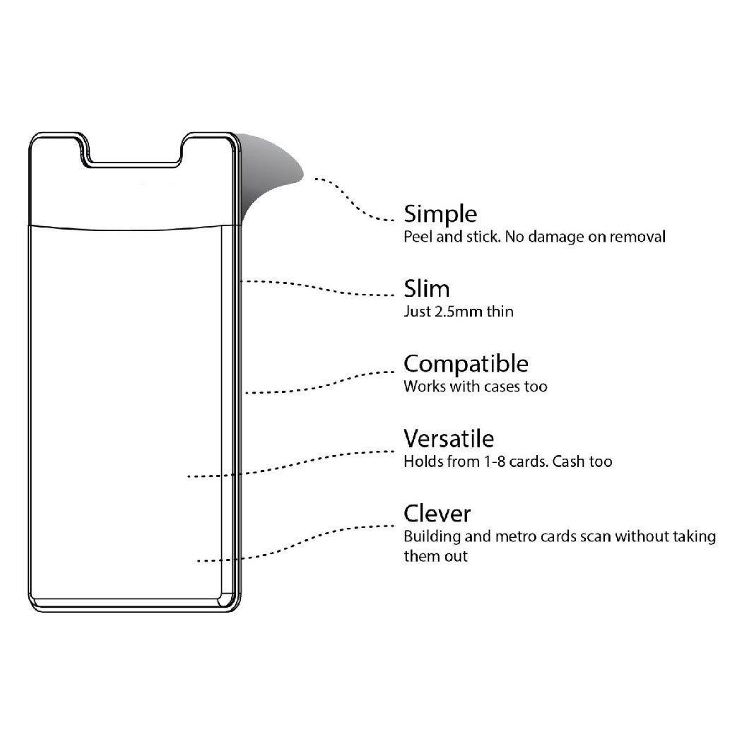 ZhaoCo Porta Tarjetas Móvil, 2 Piezas Lycra Bolsillo Adhesivo Tarjeta Credito con Cinta de 3M Stick-on Teléfono Móvil Celulares: Amazon.es: Electrónica
