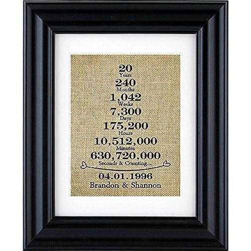 20th Wedding/anniversary: Amazon.com