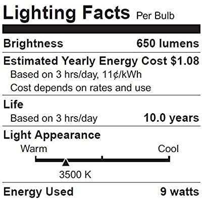 SYLVANIA 78029 Dimmable Led Light Bulb, 9 W, 120 V, 650 Lumens, 3500 K, CRI 80, 3-3/4 in Dia X 5 in L, 2 Piece