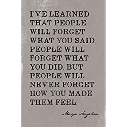 I've Learned That People Will Forget (Maya Angelou Quote), motivational poster