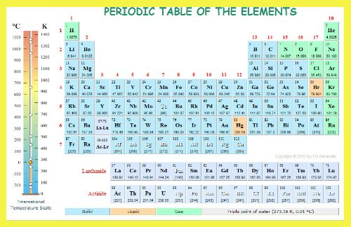 The periodic table reference sheet john cody amazon the periodic table reference sheet by cody john urtaz Images