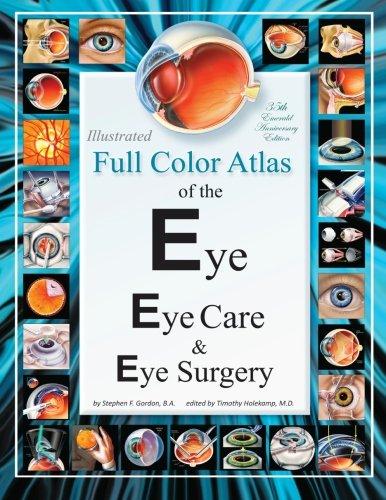 Eye Care & Surgery