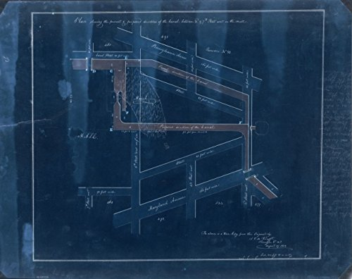 18 x 24 Blueprint Style Reproduced Old Map of: 1822Plan shewing the present & proposed directions of the Canal between 3d & 7th Street West on the Mall : [Washington - Canal Mall Street