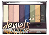 CoverGirl Trunaked Jewels Eyeshadow Palette, 0.23 Ounce