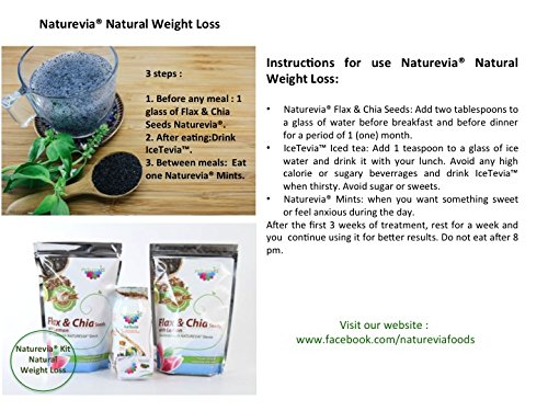 Weight Loss Naturally Kit Naturevia® includes: 2 Naturevia® Flax & Chia Seeds, 1 Icetevia® lemon, 1 stevia mints (peppermint/cinnamon) NEW!