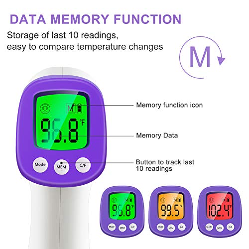Infrared Forehead Thermometer Review