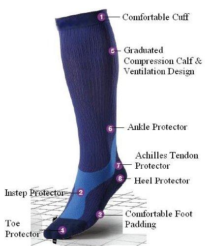 BriteLeafs Professional Running / Racing Athletic Sports Graduated Support Compression Socks - 20-30 mmHg, Knee High, Black/Gray. Unisex with Coolmax (Medium, Black)