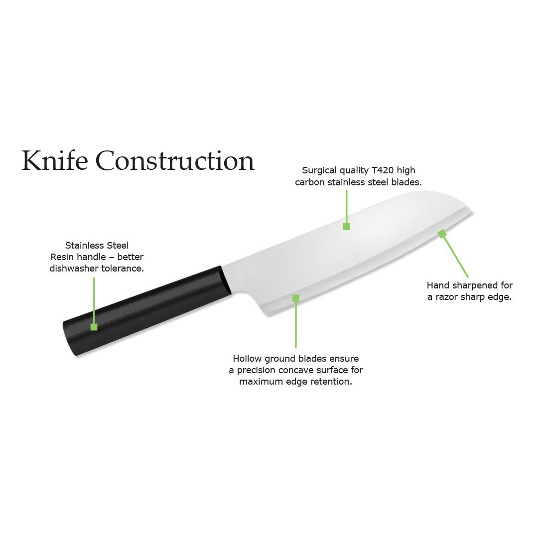 Amazon.com: Rada Cutlery Cook\'s Knife - Stainless Steel Blade and ...