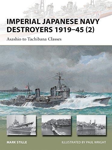 Top 8 recommendation imperial japanese navy destroyers 2020