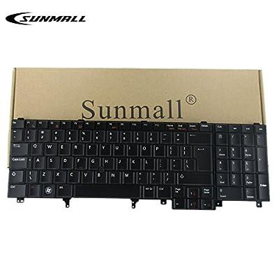 E6520 keyboard UI