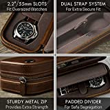 TAWBURY 2 Watch Travel Case – Watch Carrying Case
