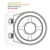 GlowShift Oil Filter Sandwich Plate Thread