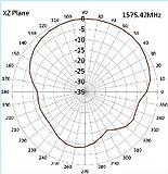 MASWELL Heavy Duty GPS Active Navigation Antenna