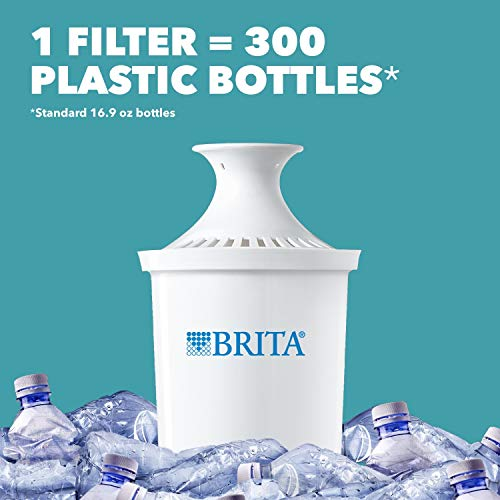 Brita Standard Water Filter, Standard Replacement Filters for Pitchers and Dispensers, BPA Free, 8 Count