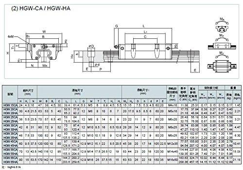 4pcs HGW30CA linear block carriage HiShangRC linear rail cnc parts 2pcs HGR30-650mm