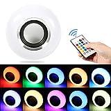 Etiger Cosmic Led Bulb Bluetooth Speaker The Green Head