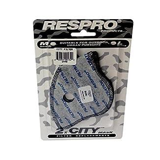 Respro City filtros de recambio talla M 1