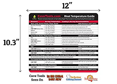 Meat Temperature Magnet - LARGE INTERNAL TEMP GUIDE - Outdoor Chart of All Food For Kitchen Cooking - Use Digital Thermometer Probe To Check Temperatures of Chicken Steak Turkey & Meats on BBQ Grill