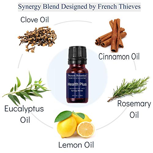 Aromatherapy Essential Oil Synergy Blend Set - 100% Pure & Natural Undiluted Therapeutic Grade Blends Include Breathe Ease, Health Plus, Zen Head, Muscle Ease, Zen Sleep, Immune Boost Oils 6 x 10 ml by Nexon Botanics (Image #2)
