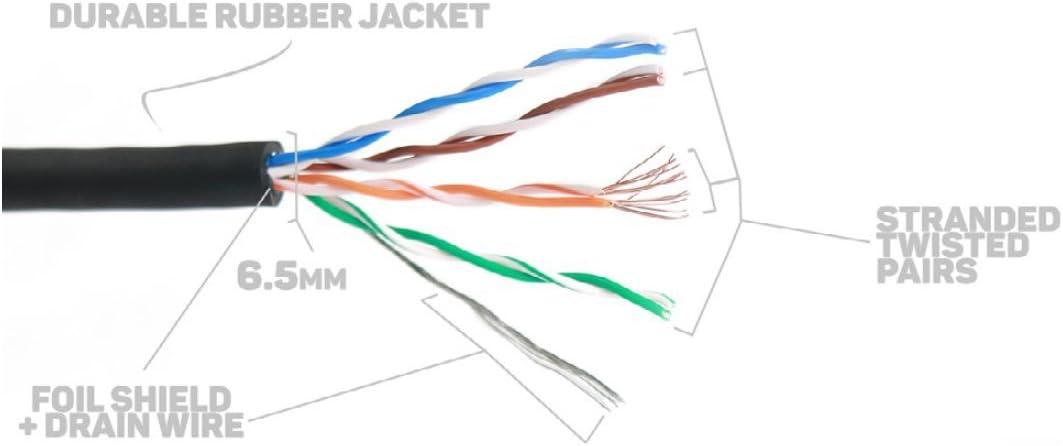 5 Ultra-Flexible Shielded CAT5E Tactical Ethernet Connectors |5 ft PROCAT5E-S-EE-5 Elite Core PROCAT5E