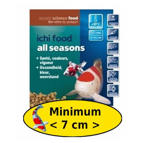 Aquatic-science-1-KG-all-season-ICHI-FOOD-mini-ICFALL201B