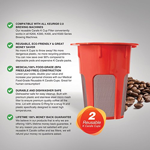 Housewares Solutions 2 Refillable/Reusable Carafe K Cup Filters for Keurig 2.0, K200, K300, K400, K500 Series of Brewing Machines by Housewares Solutions (Image #1)