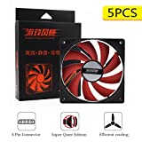 Quiet Edition 120mm Case Fan, Big 4 Pin & 3 Pin Connector for Mining Rig Case Open Air Frame, CPU Coolers,Radiators System (Red, 5 Piece)