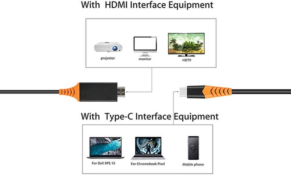 hudiemm0B Type-C to HDMI Cable HD 4K Type-C to HDMI Cable TV Adapter Wire for Mobile Phone Laptop Monitor HDTV